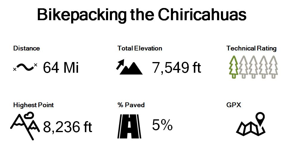 Chiricahua Stats